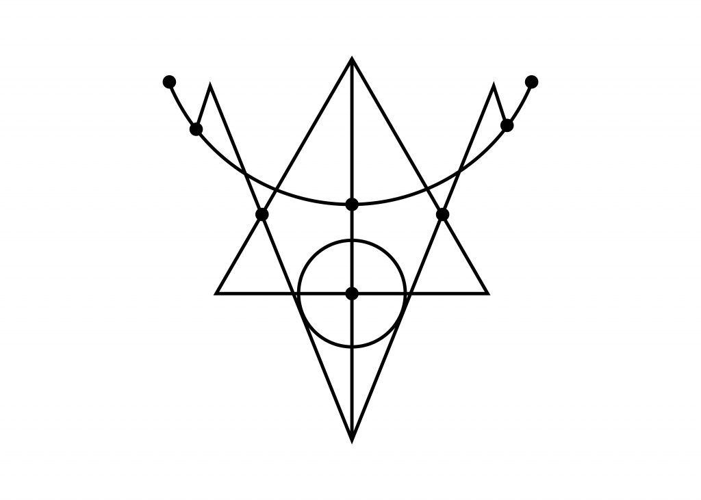 how to make a sigil